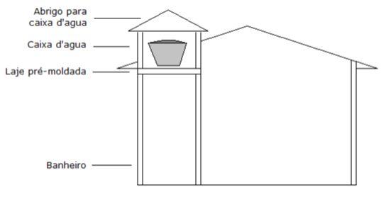 Resultado de imagem para acabou o telhado começa a laje da caixa d'água