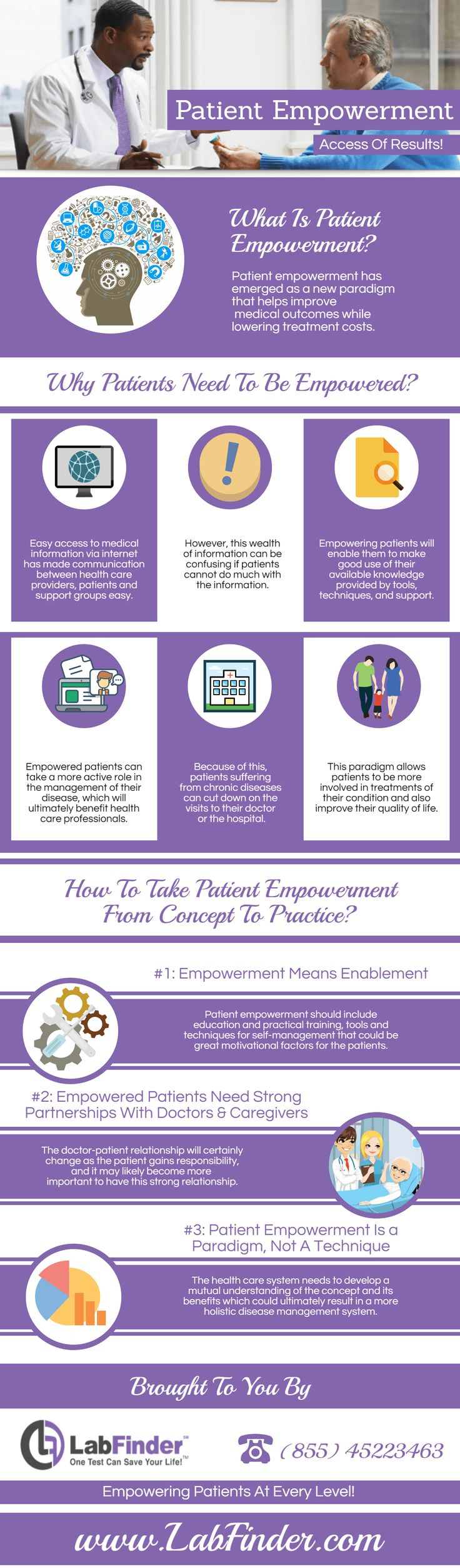 Patient Empowerment Infographic   The Healthcare Marketer