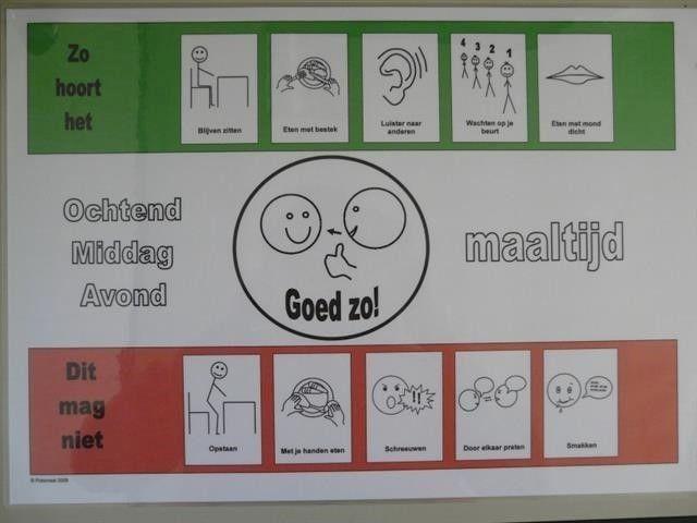 Instructiekaarten : Placemat groen/rood