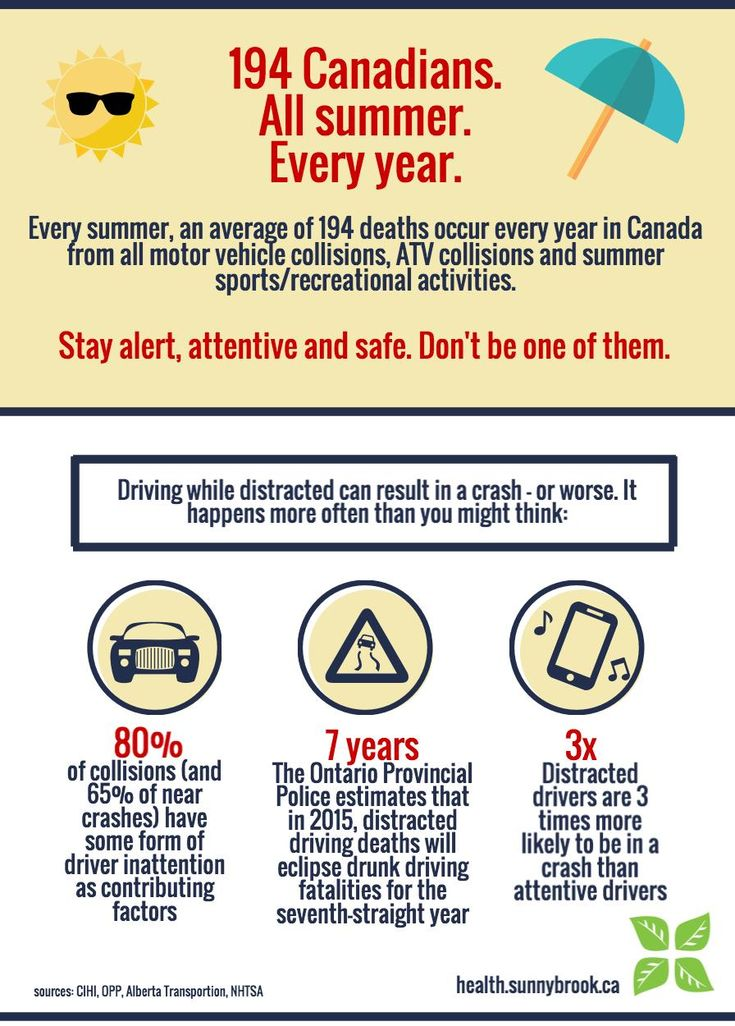 Avoid distractions when driving or walking