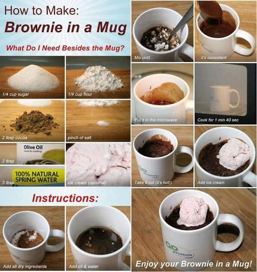 How to make a Brownie Mug. Only takes like 5-10 mins! I make this pretty often, actually and it's wonderful. :)