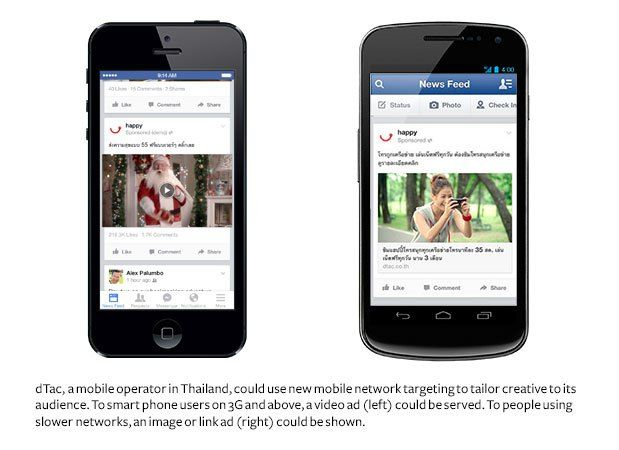 "Facebook Turns On ""Bandwidth Targeting"" To Match Mobile Ads To Your Network Quality 