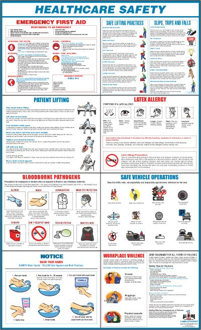 The 8 In 1 Home Health Care Safety Poster Is One Of The