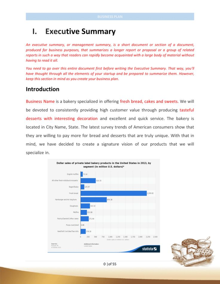 Bakery Business Plan Template Sample Pages in 2020