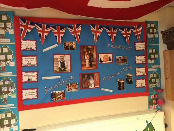 Display idea for British Values