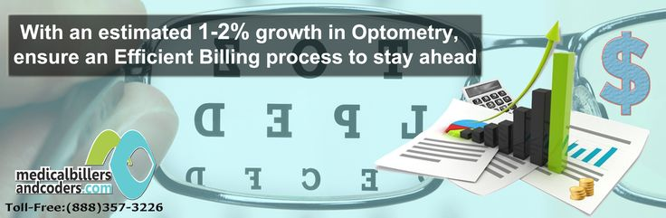 With an estimated 1-2% growth in Optometry, ensure an efficient billing process to stay ahead