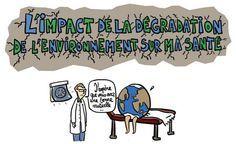 Infographie : Quel est l'Impact de la Dégradation de l'Environnement sur notre Santé ?