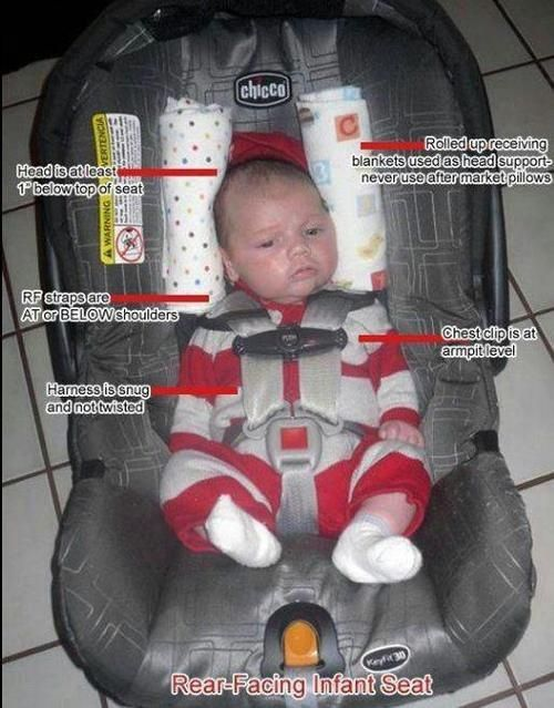 This picture could save the life of your baby (or someone else's). Proper carseat/infant placement.