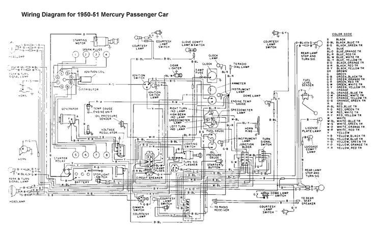 Wiring for 1950-51 Mercury Car