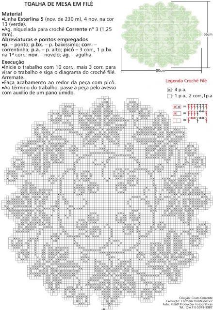 centrino filet | Hobby lavori femminili - ricamo - uncinetto - maglia