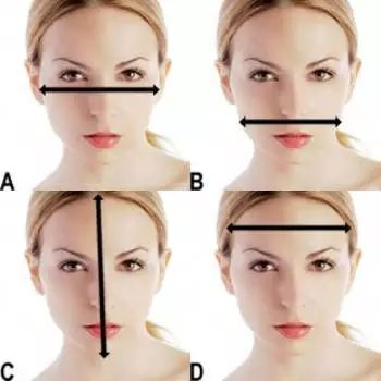 Iedereen heeft een andere gezichtsvorm, en hier horen ook weer kapsels bij die er het beste bij passen. Heb jij op dit moment wel een kapsel waarbij je gezicht het allerbeste tot haar recht komt? Je leest het hier!Allereerst is het handig om te weten welke gezichtsvorm je nu precies hebt. Er zij