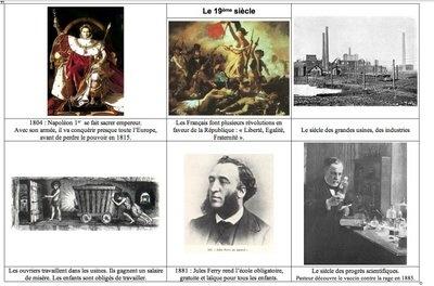SCORPIONS DES ARDOISES: Une frise chronologique : 6 images par période historique