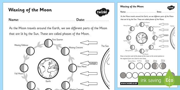 Waxing of the Moon Worksheet / Activity Sheet - phases of the moon, waxing of the moon, phases of the moon worksheet, phases of the moon diagram, ks2 science, the moon