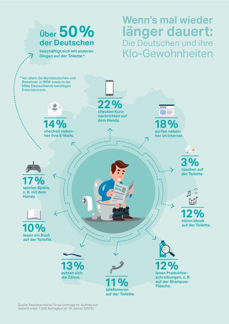Toiletten-Inspiration gegen Langeweile? Diese Infografik von Geberit  gibt Einblick ins stille Örtchen der Deutschen. Was macht ihr, während ihr Geschäfte macht? :)  Die komplette Studie: https://www.langweiledich.net/das-machen-die-deutschen-bei-langeweile-auf-dem-klo/ [sponsored]