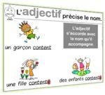 Affichages en français