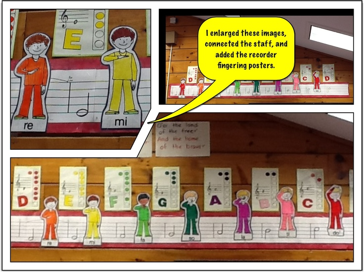 Very cute display ties all the things we teach together!  Note names, solfege, and recorder fingerings all together!