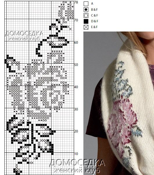 The Irish Rose Square Medallion Free Pattern - Google Search