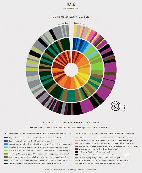 1000+ images about Data Design on Pinterest | Nostalgia ...