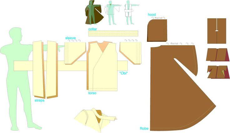 obi wan cloak pattern - Google Search