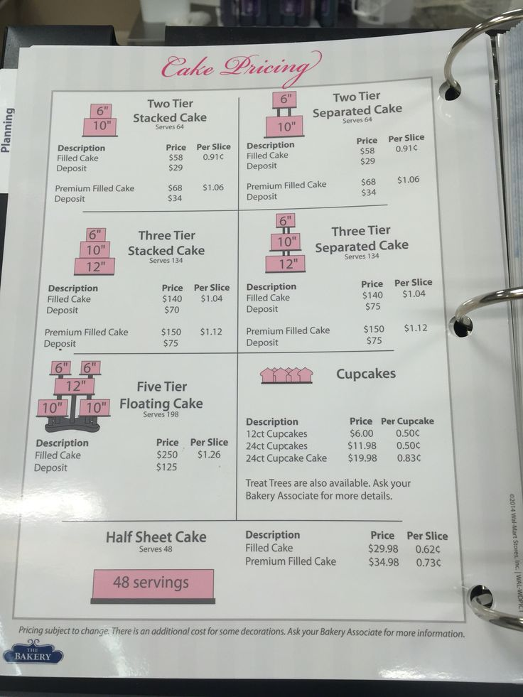 Walmart Wedding Cakes - pricing - page 2
