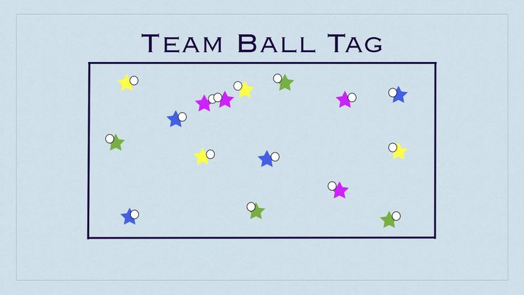 Physed Ed games - Team Ball Tag Make 4 teams wearing different colour pinnies each with foam ball.  Tag players (don't throw ball)  from other teams.  Sit down when tagged. Your team member can release you by touching ball to ball.
