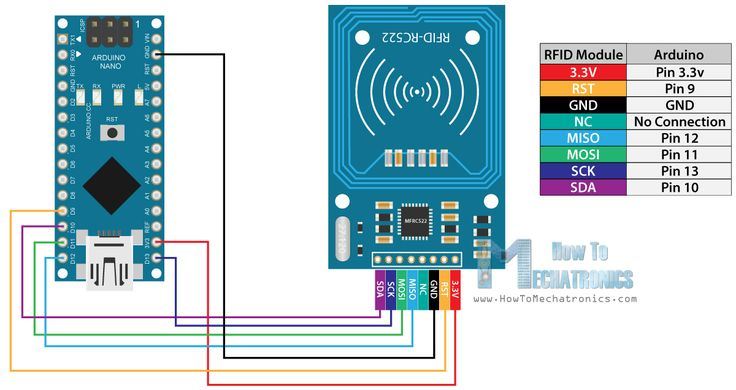 Best 25 Rfid Arduino Ideas On Pinterest