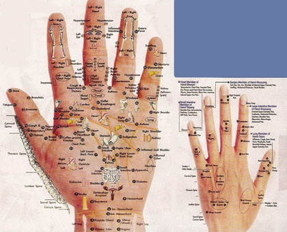 LOVERS FOR ACUPRESSURE
