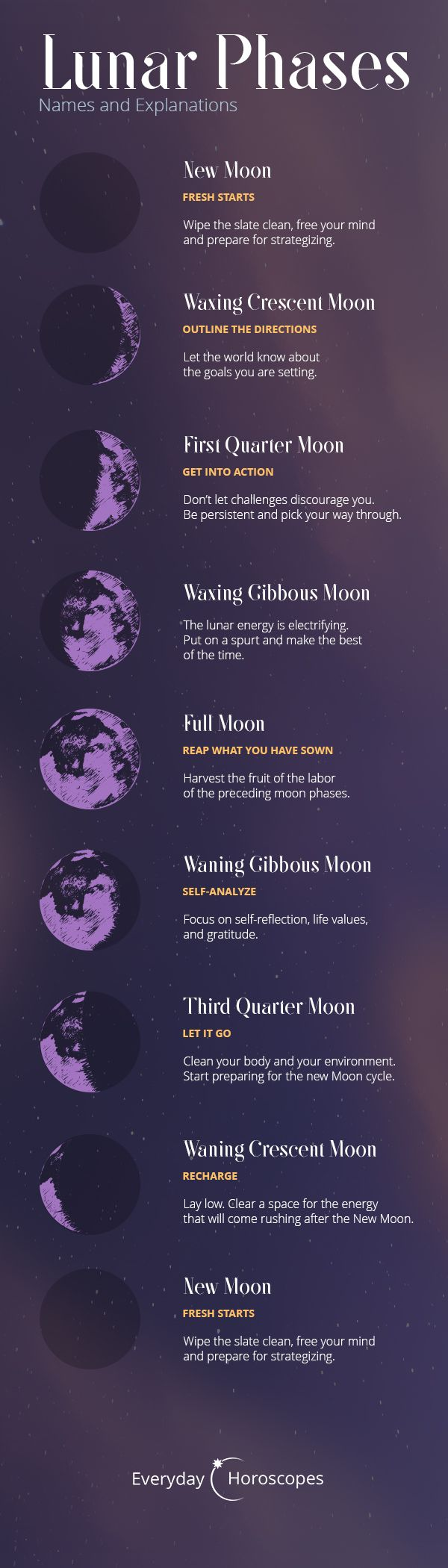 Use the power of the Moon!