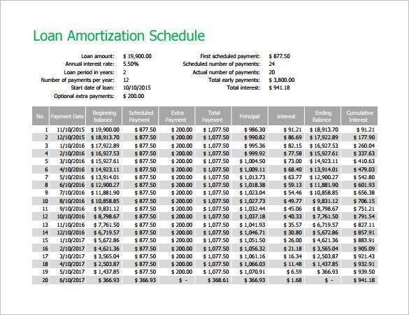 Home Amortization Spreadsheet Amortization Schedule Mortgage