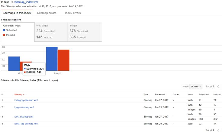Beginner WordPress SEO: How to Setup and Optimize Your Blog Are you using Google Search Console to optimize your blog's SEO?