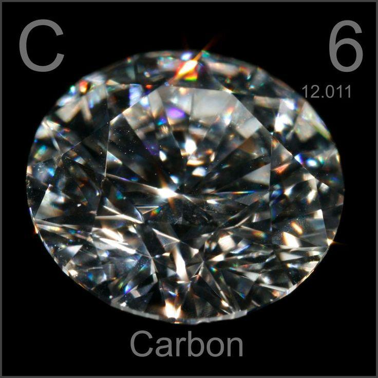 Carbono Elemento quimico - 6 C