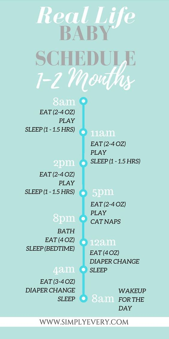 real life baby schedule, one month to two months, one month old, two month old, parenting, mom life, sleep schedule, baby schedule, baby routine, baby sleep