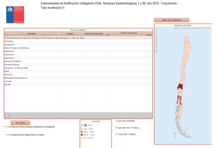 Ministerio de Salud de Chile | Enfermedades de notificación obligatoria. Año 2012 | Perfil de Área