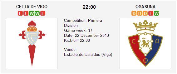 Celta Vigo vs. Osasuna - La Liga Betting Preview