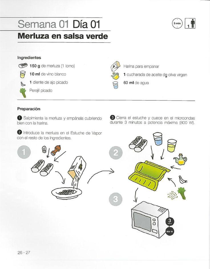 ISSUU - Recetas de supervivencia para principiantes de mofs