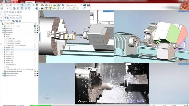 Coil programmed and simulation in SprutCAM for DOOSAN Lynx 220 LMS