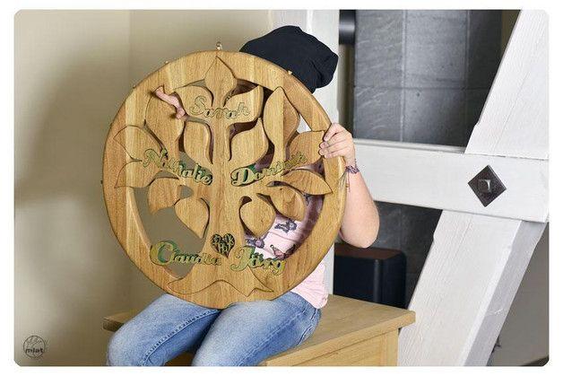 die besten 25 stammbaum ideen auf pinterest stammbaum. Black Bedroom Furniture Sets. Home Design Ideas