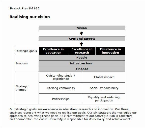 30 Strategic Plan Template Nonprofit In 2020 Business Plan