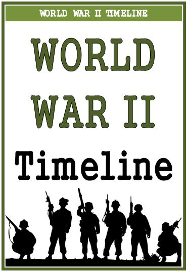 World War 2 Timeline - Treetop Displays - Printable EYFS, KS1, KS2 classroom displays & primary teaching resources