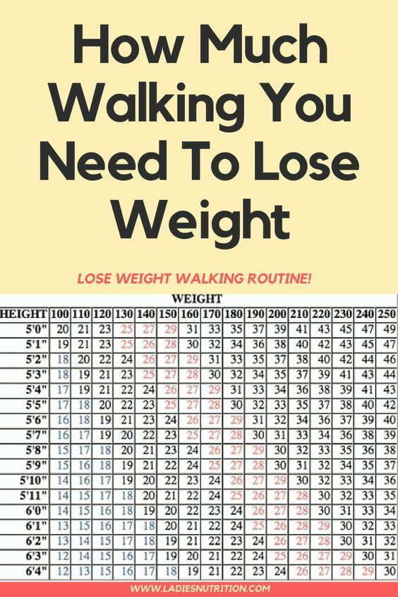 walk in place and lose weight