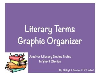 A great tool to use with story elements in Literature! Don't forget to check out my store for the Literary Device Power point, OR purchase in the Literary Terms Bundle and SAVE!!