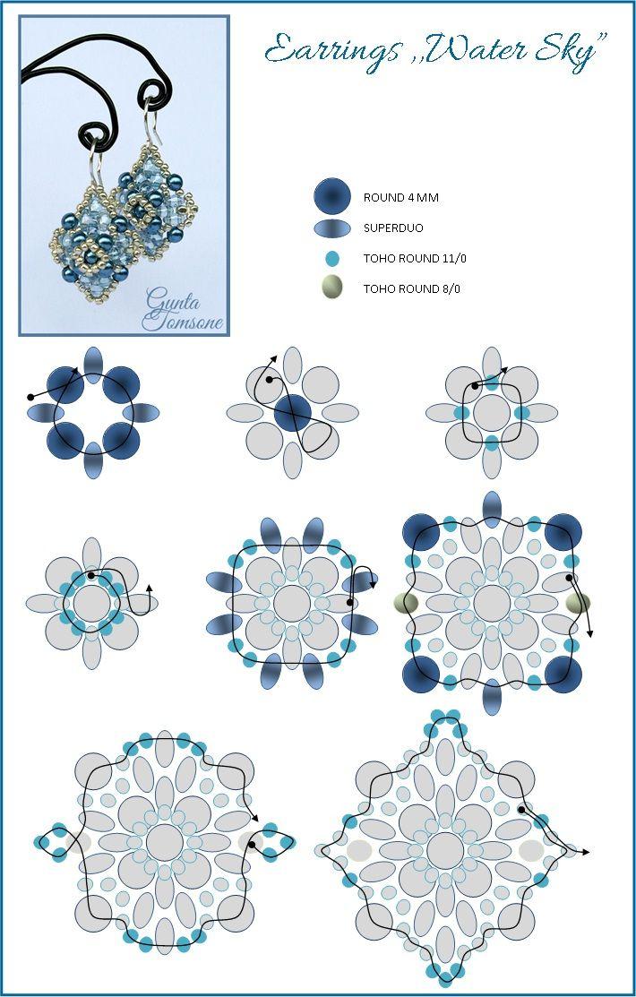 Free Beading Pattern: Water Sky Earrings by Gunta featured in Bead-Patterns.com Newsletter