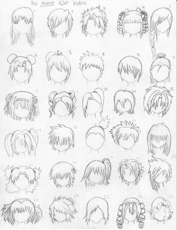 anime hair index