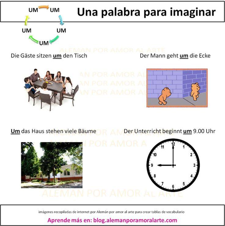Preposición UM: Cuando utilices 'um' házte la imagen mental de un círculo, o de algo que da vueltas... esa es la razón por la que 'um' se utiliza para decir la hora (porque las agujas del reloj dan vueltas), para indicar que estás en una esquina (a la vuelta de la esquina) o para decir que caminas o te trasladas siempre y cuando sea alrededor de algo circular...como un carrusel, una rotonda, etc etc...