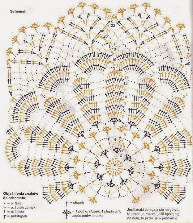Kira scheme crochet: Scheme crochet no. 1431