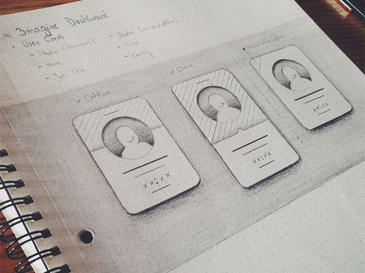 Profile Cards - Concepts