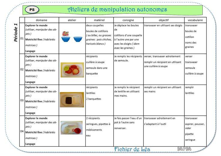 Ateliers autonomes de manipulation PS période1