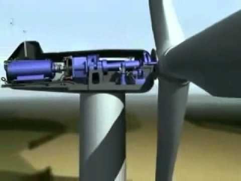 Documental: Energía Eólica [1]