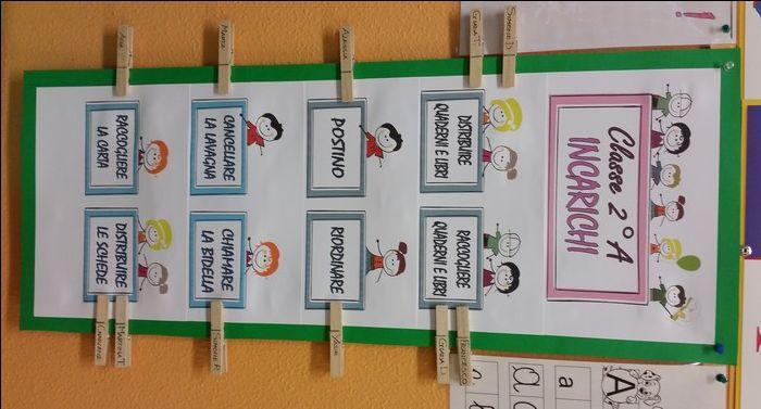 Risultati immagini per cartellone incarichi alunni scuola primaria