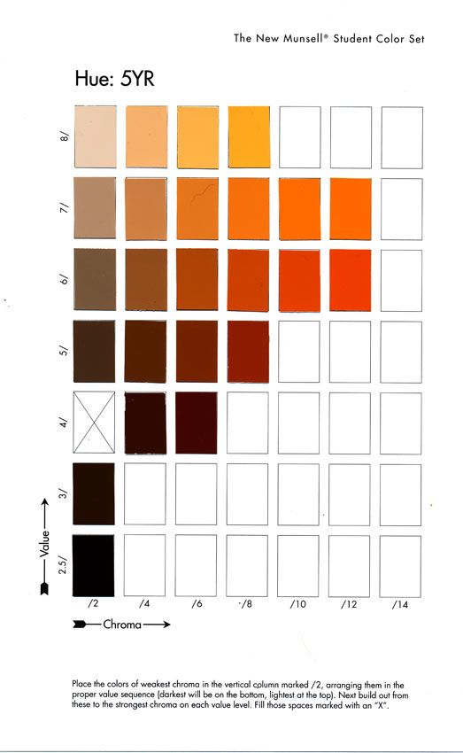 an exercise of chapter 1 of the munsell student color set is to break down the little packets of color chips one packet for each hue page - Munsell Book Of Color Pdf